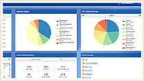 Read the Pandell AFE Dashboard Analytics Press Release