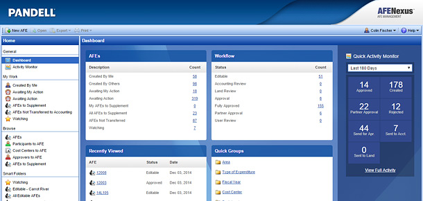 The Dashboard of AFENexus 4.0